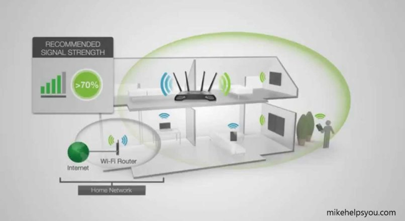 How To Setup AC 1900 Amped WI-FI range Extender