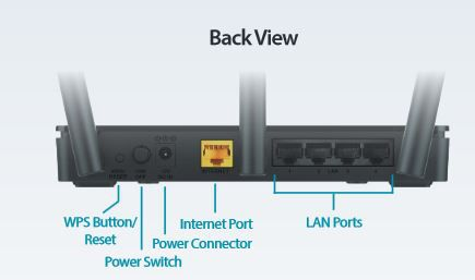 Connect your modem to the D-Link DIR-816 Wireless AC750 Dual